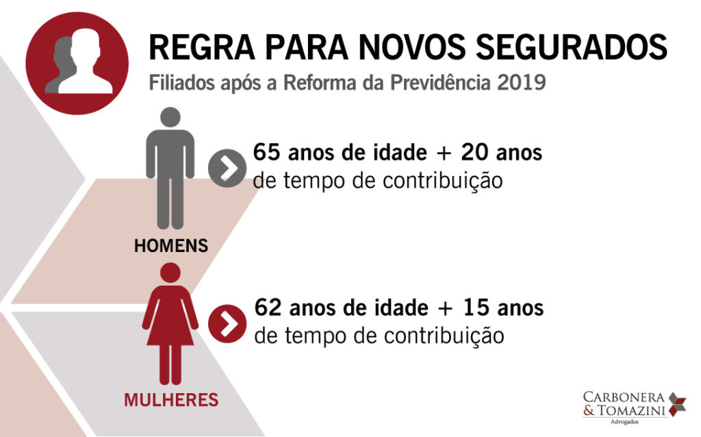 Regras-para-novos-segurados após a reforma da previdência 2019 carbonera e tomazini
