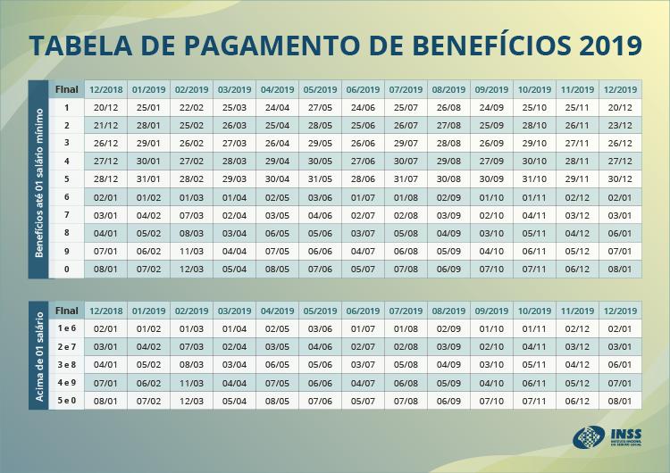 Tabela de pagamento de imposto de renda aposentados 2019